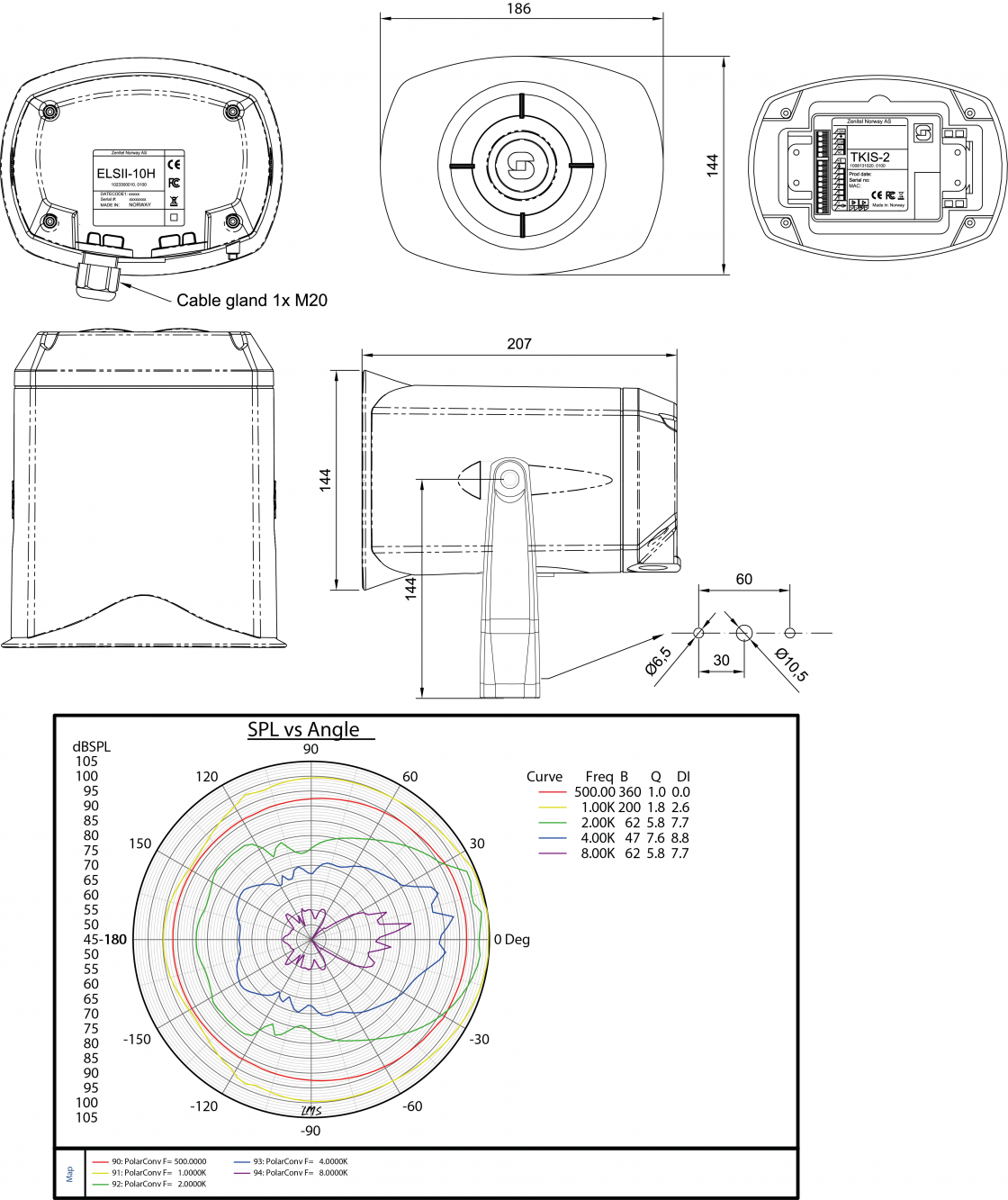 Elsii 10h Ip Horn Speaker As Well Hearing Induction Loop Systems On Pa Sound System Diagram Dimensions