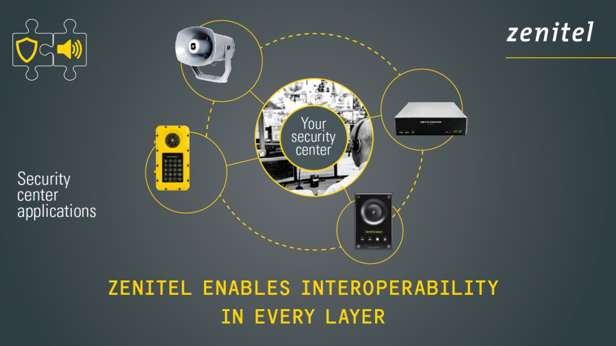 Unified security systems with Zenitel audio